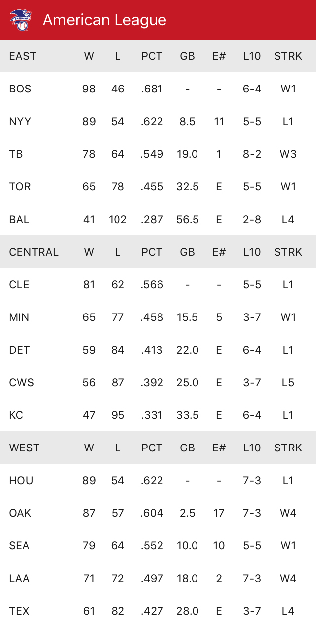 Окажет ли сопротивление Колорадо Чикаго Кабс На что делать ставки на MLB бейсбол 9 Мая 2017