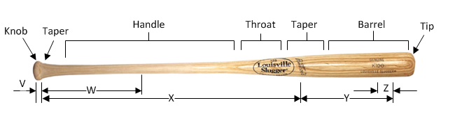 Как сделать бейсбольную биту